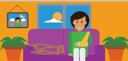 FAQs sobre Lesiones Personales